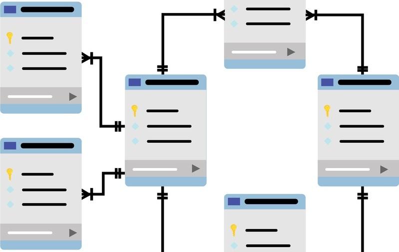 Database, Model and Scopes