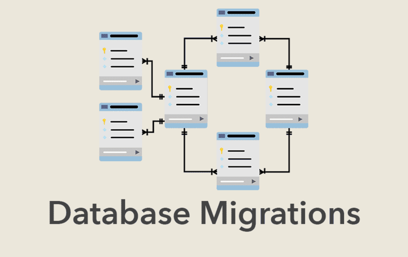 Simple and Complex Database Migrations