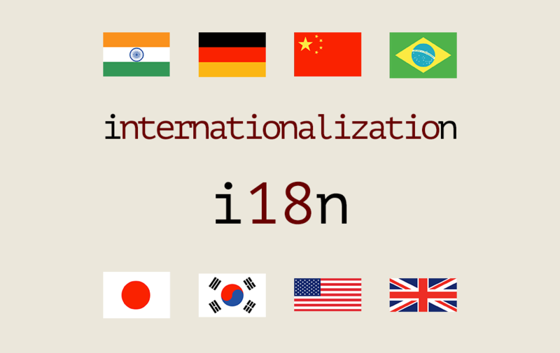 Working with Internationalization